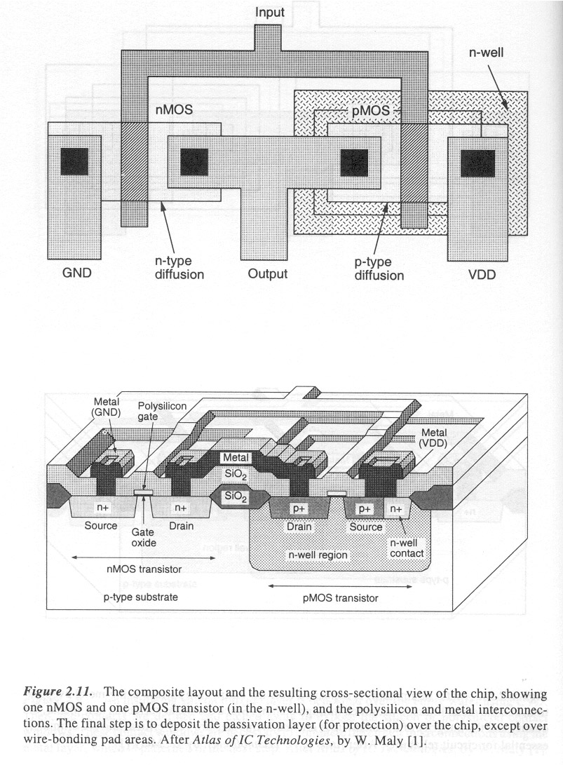 Course Related Pictures Atlas Layout Wiring Diagram Of Ic Technologies Maly
